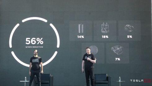 Tesla hevder de har en plan for å redusere prisen på batteriene sine betraktelig.