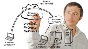 Mann tegner et enkelt diagram over hvordan Virtual Private Network fungerer.