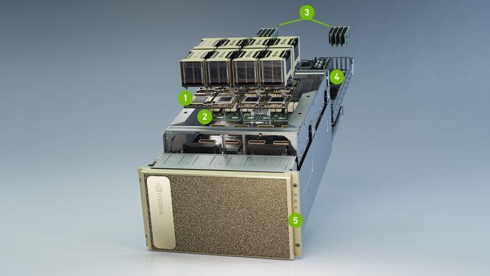 De viktigste komponentene i Nvidia DGX A100.