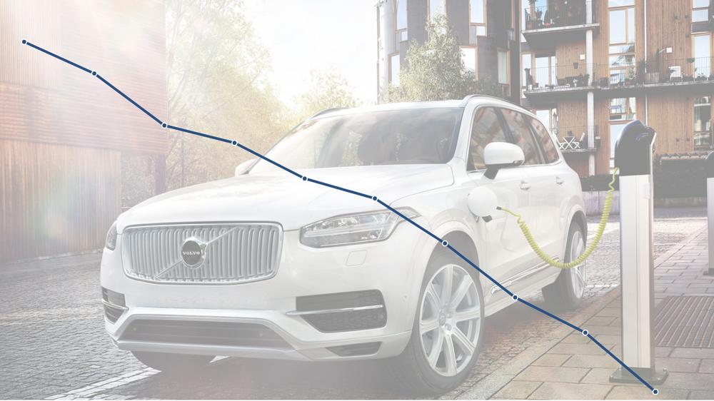 Mens en bensin- eller dieselbil betaler i snitt 150.000 kroner i engangsavgift, slipper en ladbar hybrid unna med 30.000 kroner.