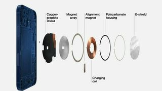 Tynnere, større, dyrere og med 5G. Her er nye Iphone 12