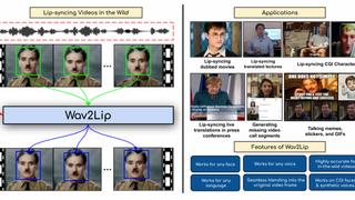 Kunstig intelligens kan legge ny tale på ansiktene i videoklipp
