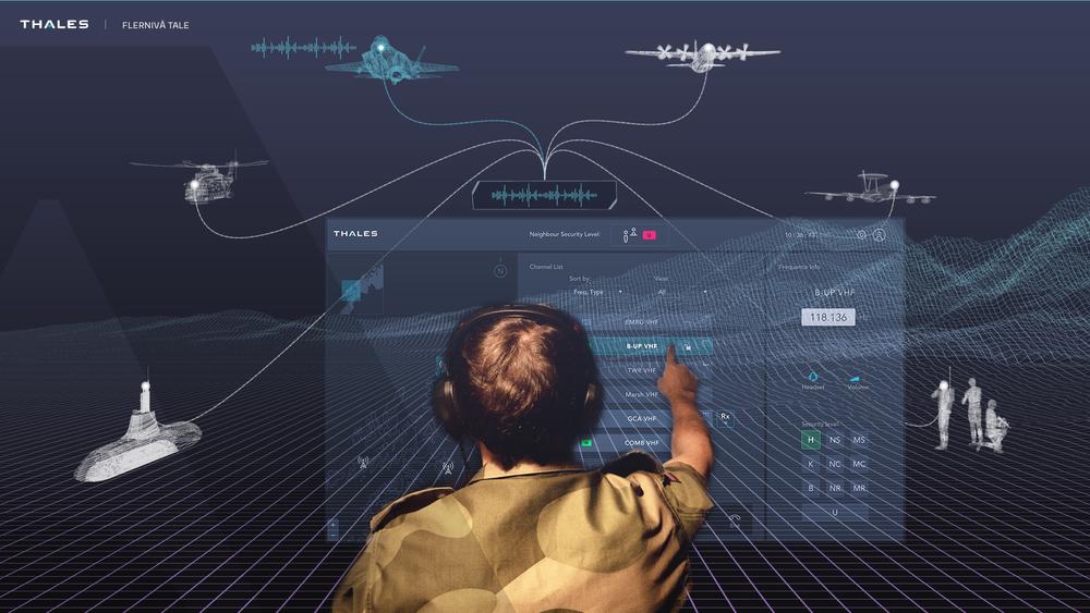 Illustrasjon av «flernivå tale»-systemet med utgangspunkt i Forsvarets operative hovedkvarter.