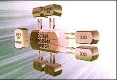 SGI Octane Crossbar Switch