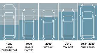 Bilene blir bare bredere og bredere, nå kan parkeringsplassene endelig følge etter