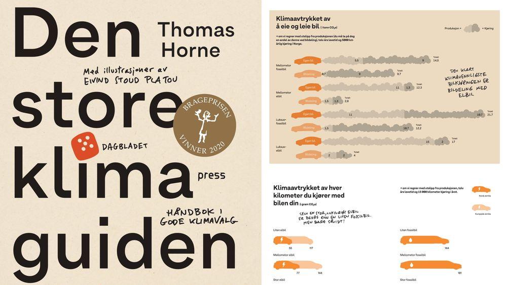 Ved å saumfare kilder i inn- og utland har Thomas Horne samlet svar på en rekke spørsmål klimanysgjerrige lurer på.