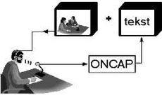 Skisse som viser hvordan ONCAP brukes