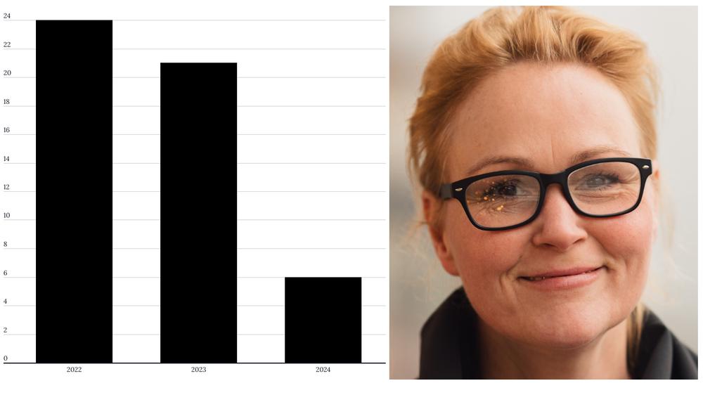 Tekna-rådgiver Katrine Olsson ble overrasket over forventet lønn for studenter denne sommeren.