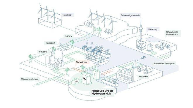 Bygger mega-elektrolysør på nedlagt kullkraftverk