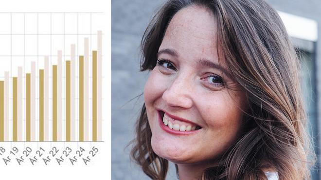 Kvinne brunt hår smiler. Collage med graf