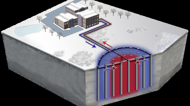 Vil lagre solenergi til vinteren: Svalbard kan få gigantisk geotermos