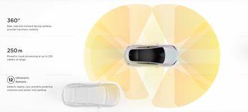 Teslas nettside viser nå til «visuell prosessering».