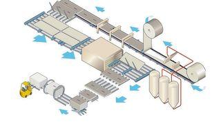 Gipsplater brukes stadig mer og gir store utslipp: Norge får verdens første utslippsfrie produksjon