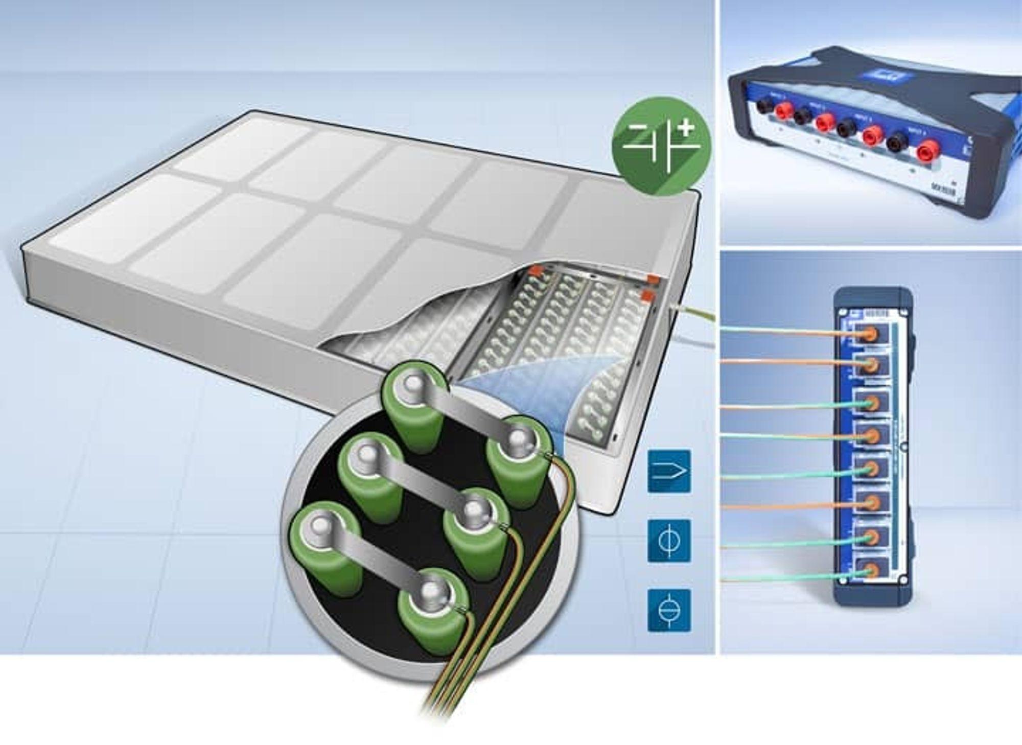 ANNONSE: HBK - Måling og analyse av batterier for e-mobilitet