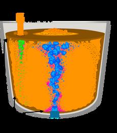 Illustrasjonen viser øseraffinering av silisium. Gassbobler i blå og grønn med slagget i brunt og rosa. Bildet viser også toppslagg som kan forekomme for noen legeringer. Fra Bjørnstad & Tranell: MMTB, 2021, vol. 52, pp. 1392-1412