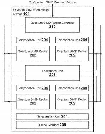 Kvanteprosessor som benytter teleportering av qubits.