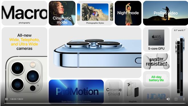 Storlansering fra Apple: Iphone 13, Ipad-nyheter og ny Apple Watch