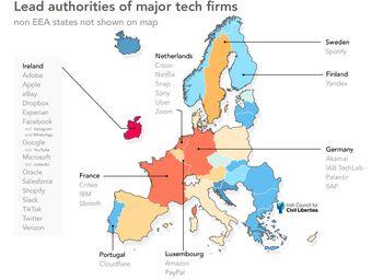 Oversikt over hvilket lands datatilsyn som har ansvaret for tilsynet av ulike teknologigiganter i EØS-området.