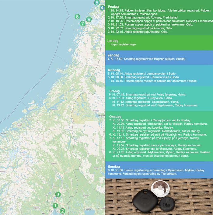 Tidslinje og kart for sporingen av pakken som ble sendt til Myken med Posten. Bildet nederst høyre viser de tre brikkene vi sendte.