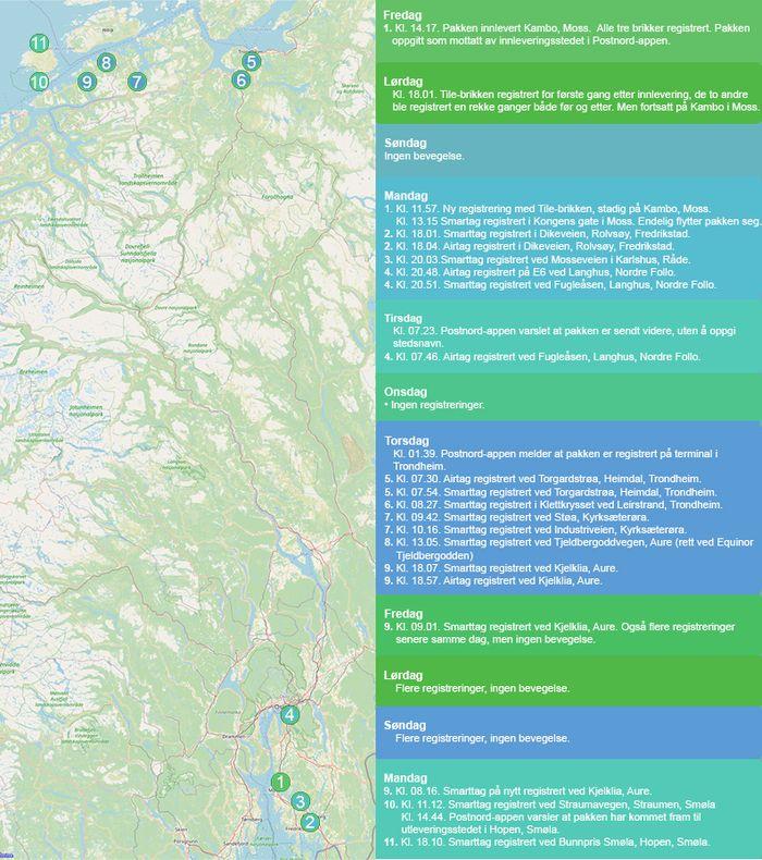 Tidslinje og kart for sporingen av pakken som ble sendt til Smøla med Postnord. Numrene foran en del av punktene i tidslinjen tilsvarer omtrent det stedet på kartet som er angitt med samme nummer.