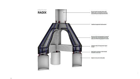 3D-print av pelehode, Snøhetta, Saferock og Hyperion robotics