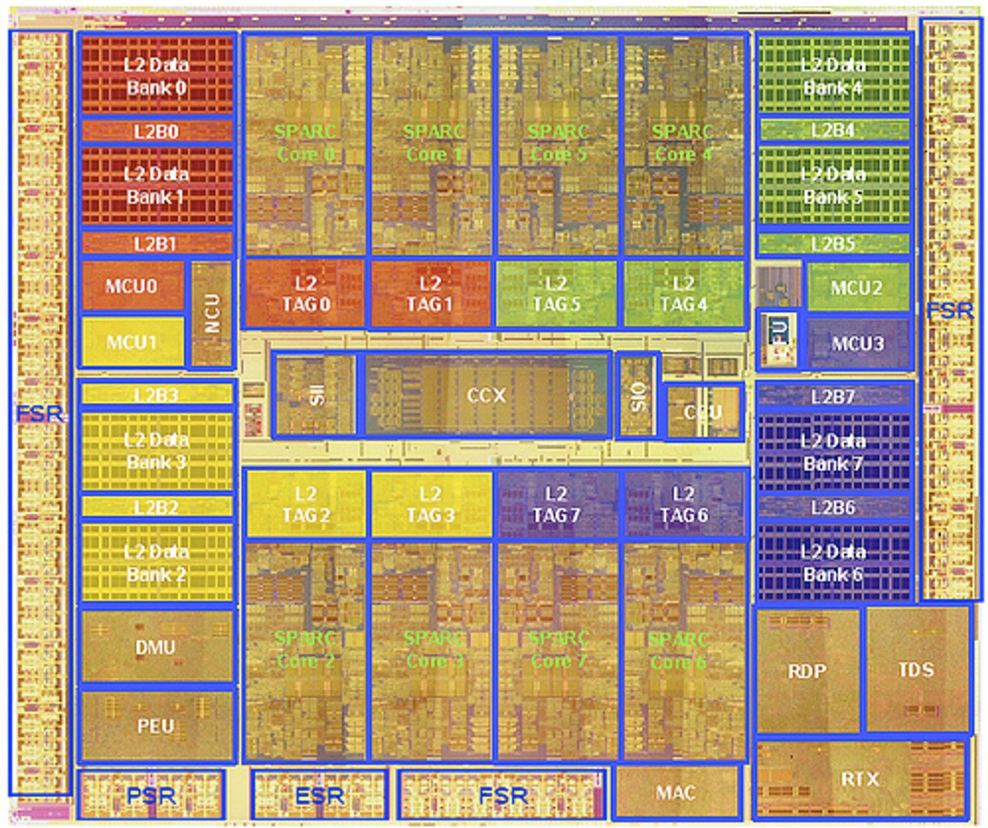 Sun åpner spesifikasjonen på T2-prosessoren