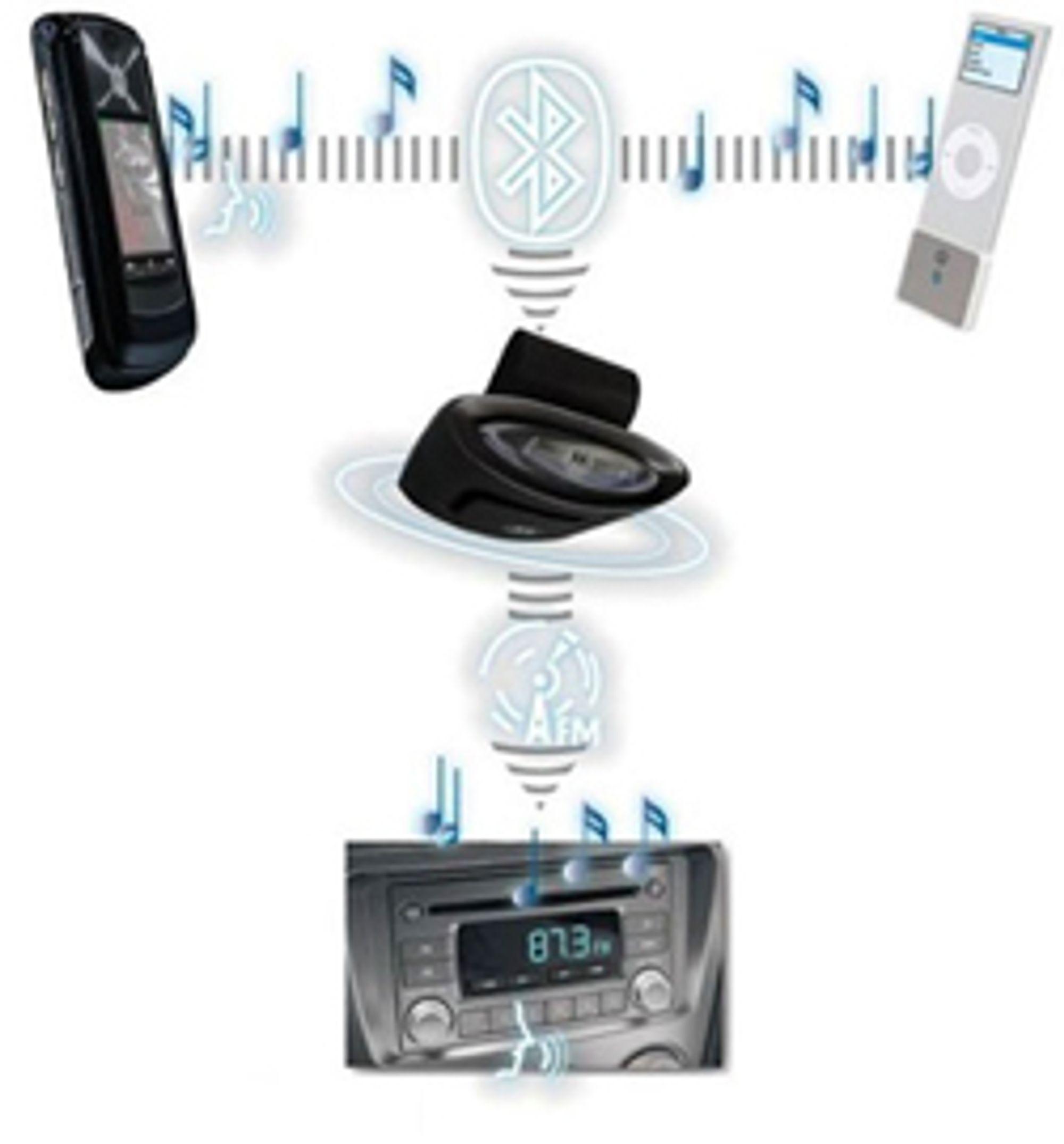 Settet kan kommunisere med radio og mobiler.