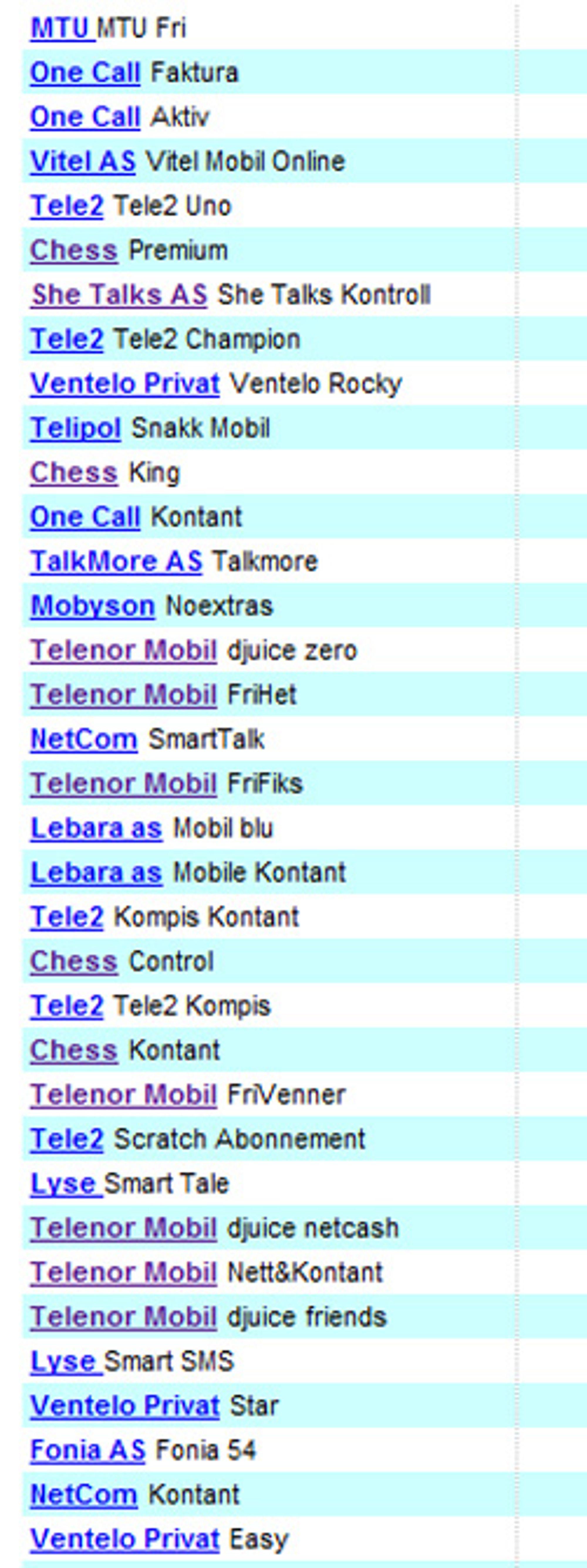 Det er mye å velge mellom for norske mobilbrukere. (Foto: Skjermskudd fra Telepriser.no)