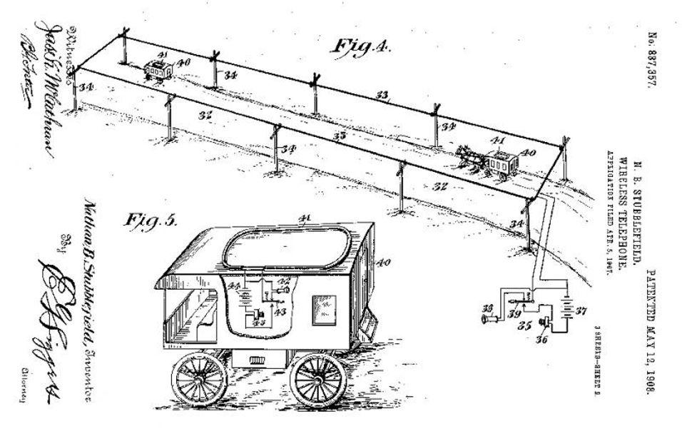 Tidlig på 1900-tallet visste man nok lite om fremtidens lynraske utvikling.