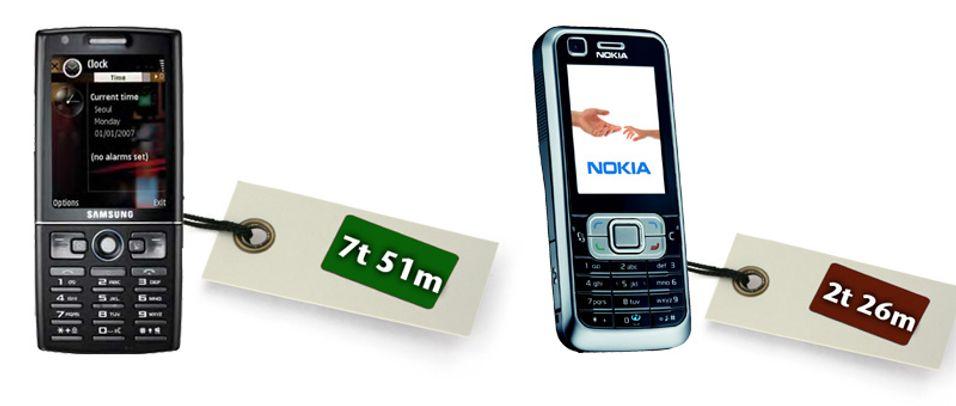 Batterilevetiden varierer kraftig fra telefon til telefon.
