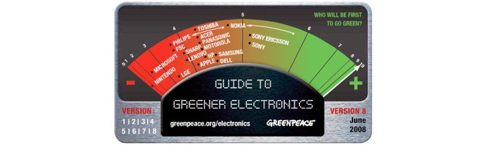 Slik ser Greenpeace sitt miljøbarometer ut.