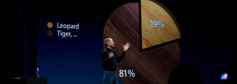 Apples siste år med Macworld Expo