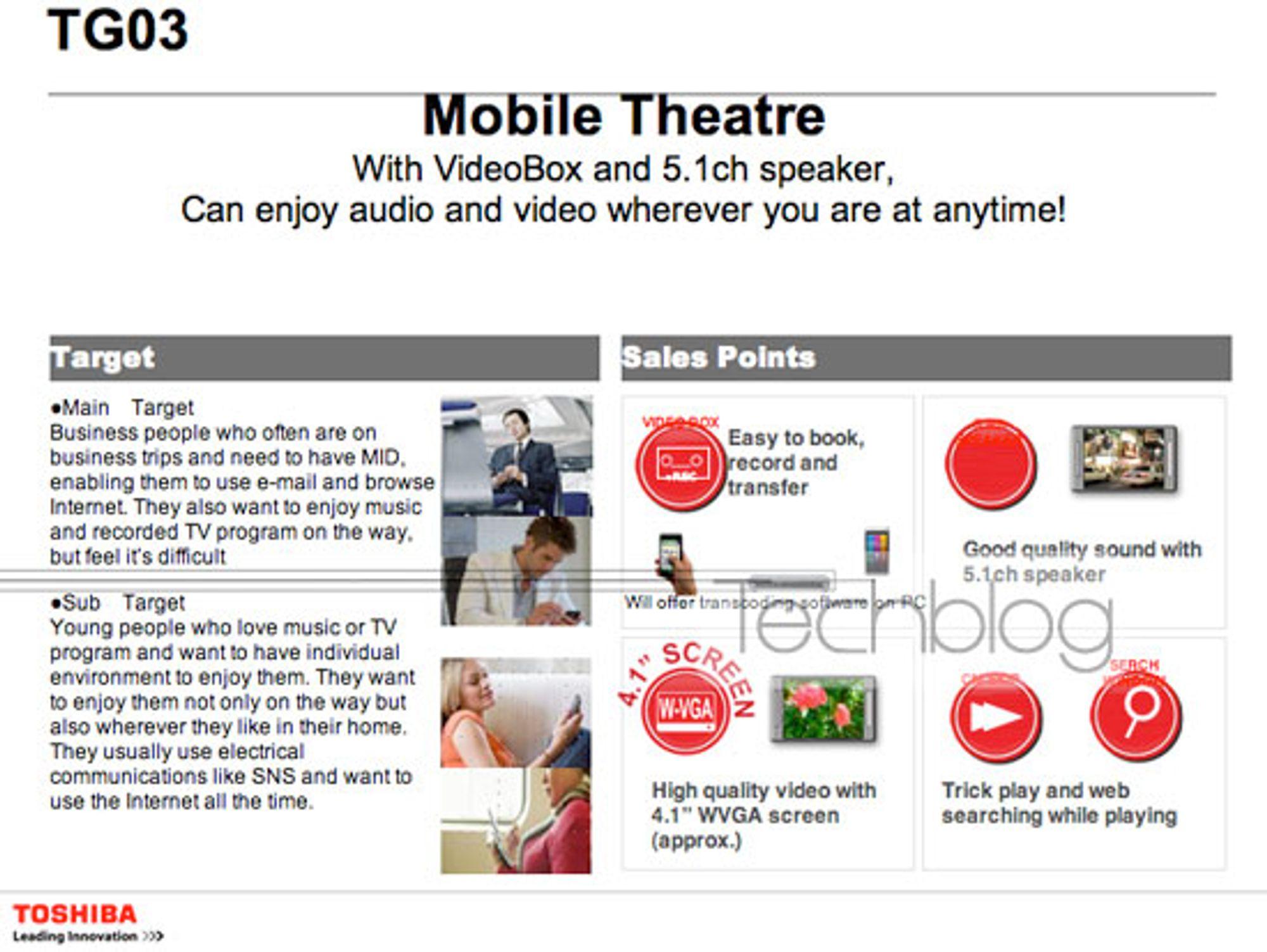 Stemmer dette blir TG03 en videotelefon.
