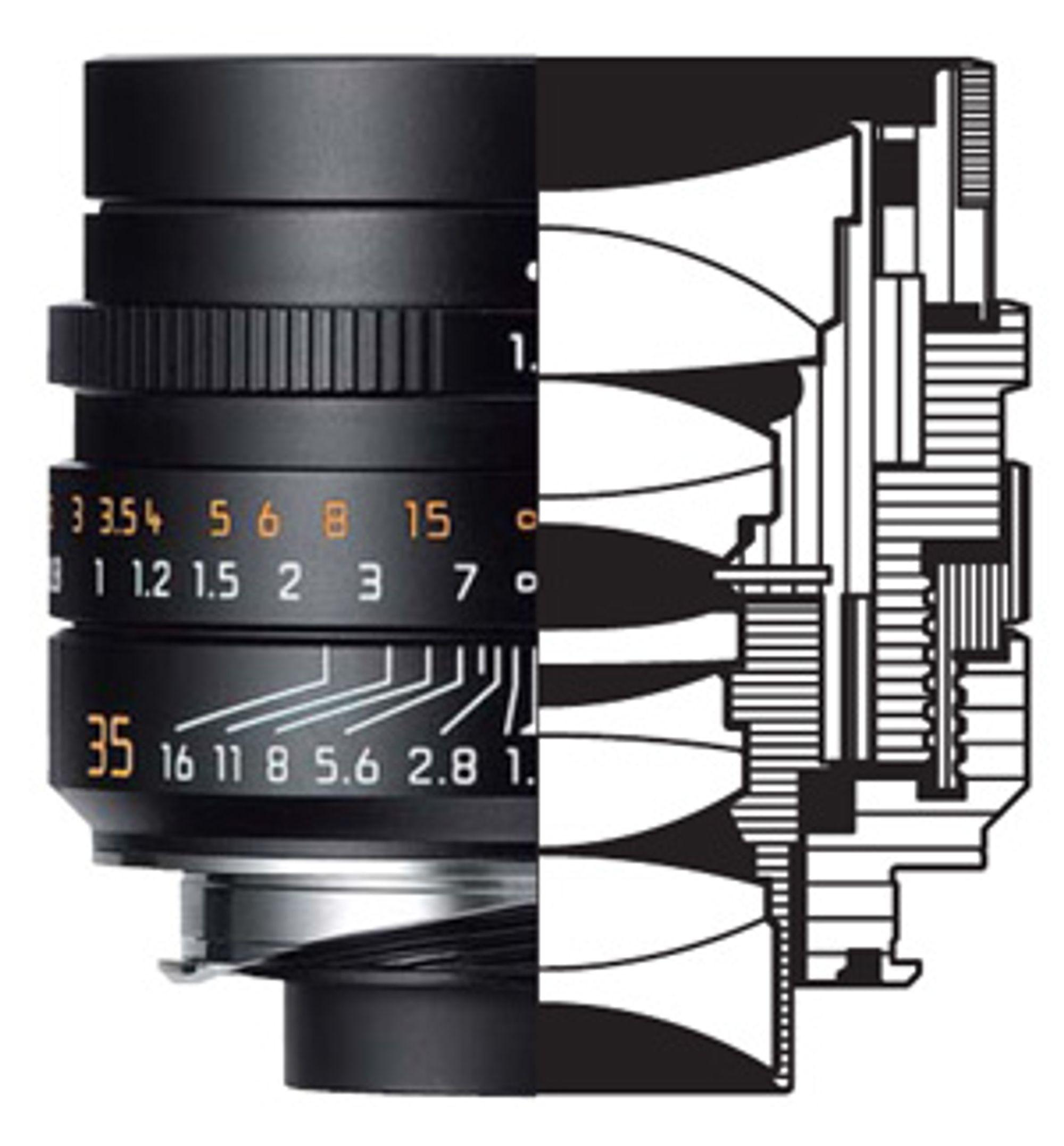 Nye Leica Summilux-M 35mm med ni innvendige linseelementer.