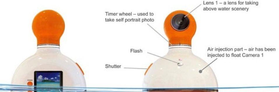 Kameraer utenom det vanlige