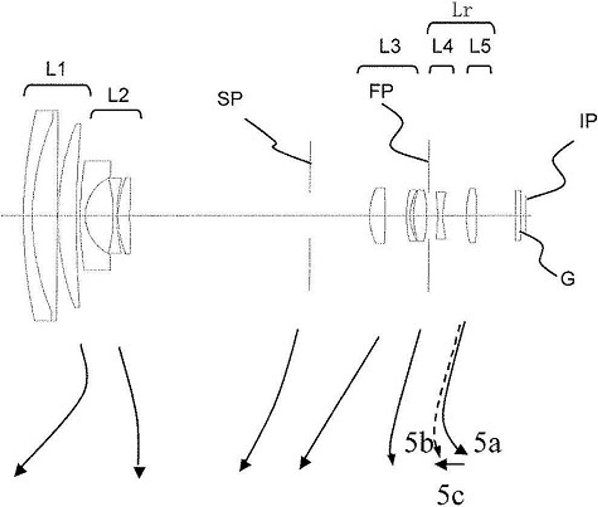 Slik er den optiske kronstruksjonen på det nye objektivet.