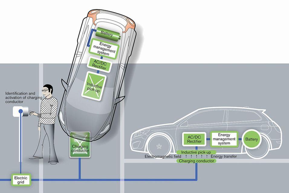 Lad opp elbilen trådløst