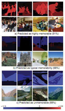 Figuren viser hvordan bildene analyseres og sorteres.