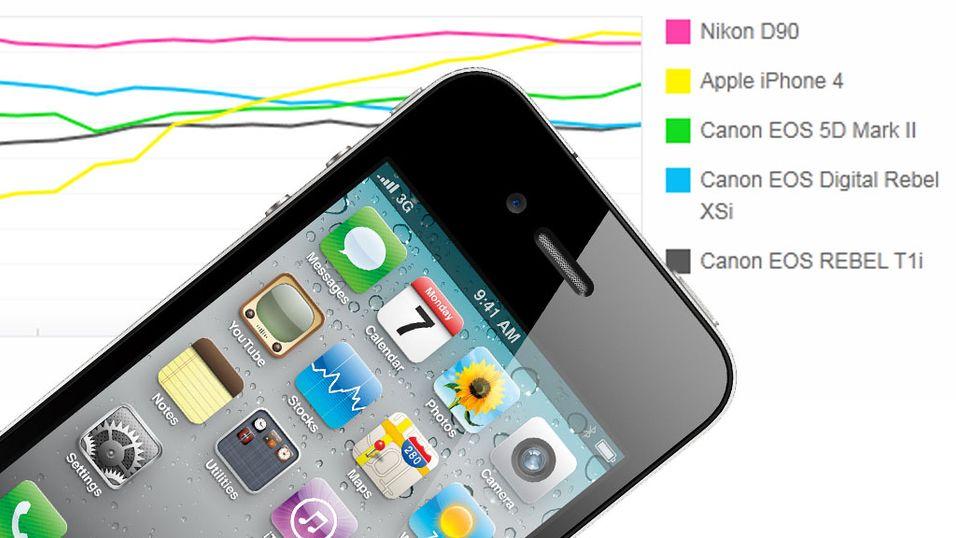 iPhone 4 mer populært på Flickr enn Nikon D90