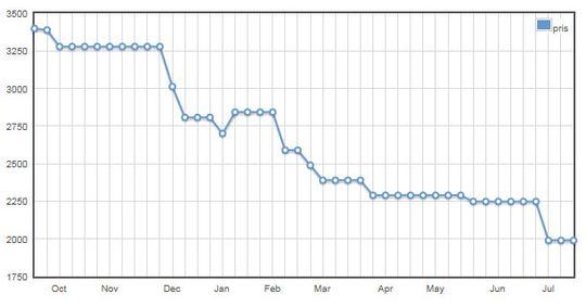 Prisen på Nokia C7 vil snart være halvert.