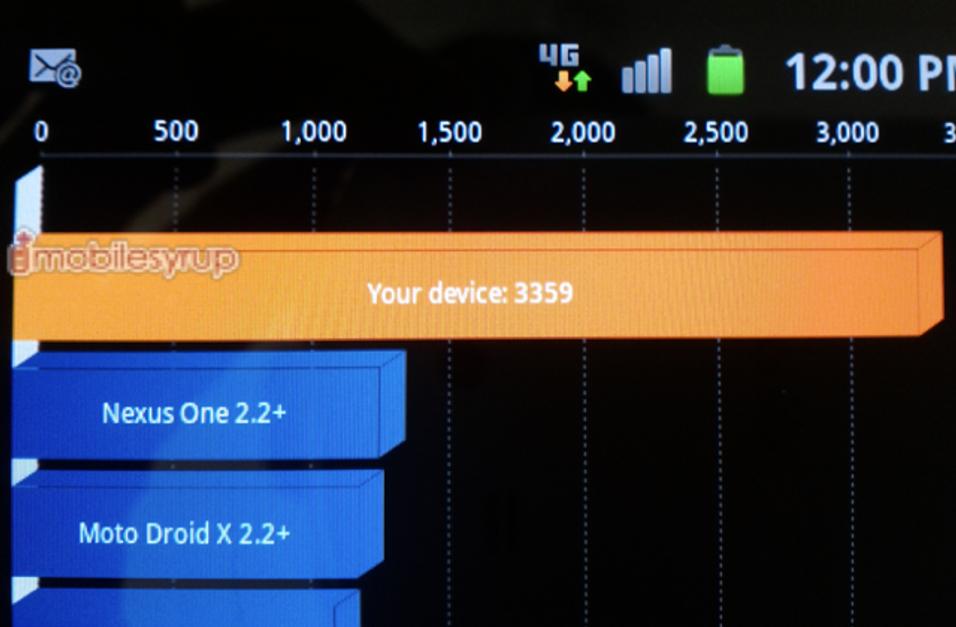 Samsungs nye monstermobil er testet
