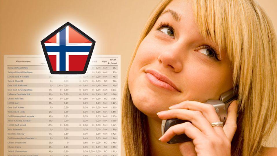 Få Norges laveste ringepriser