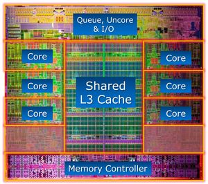 Kilde: Intel