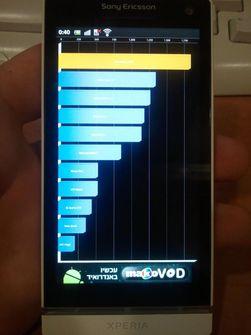 Nozomi med en ytelsestest på skjermen. Nozomi er øverst, og det ser ut til at Nexus One er den neste på listen. Ingen sammenlikninger mot de nyeste telefonene her, altså.