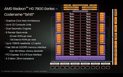Arkitektur: HD 7900-serien