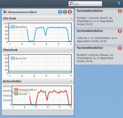 Gjennom webgrensesnittet kan du også overvåke belastningen på NAS-en. Her under diskkrasjtesten.